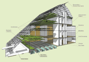 This five story vertical farm would a marvel for architecture and agriculture alike.