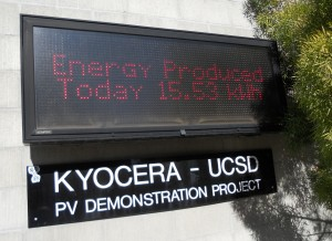 UCSD Real-time display of energy produced