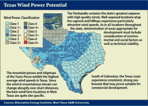 Wind Power Potential in Texas