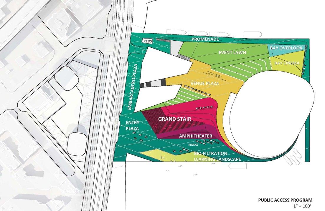 New Entertainment Center & Stadium Plan