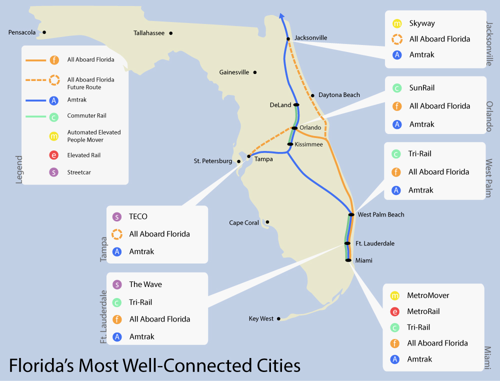 Florida's rail future with heavy rail, commuter rail, high speed rail, All Aboard Florida, streetcars in Orlando, Miami, Tampa, Ft. Lauderdale Wave, Tampa.