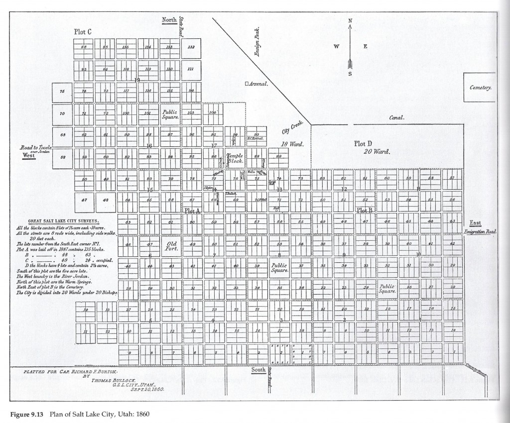 Plan for Salt Lake City, Utah in 1860