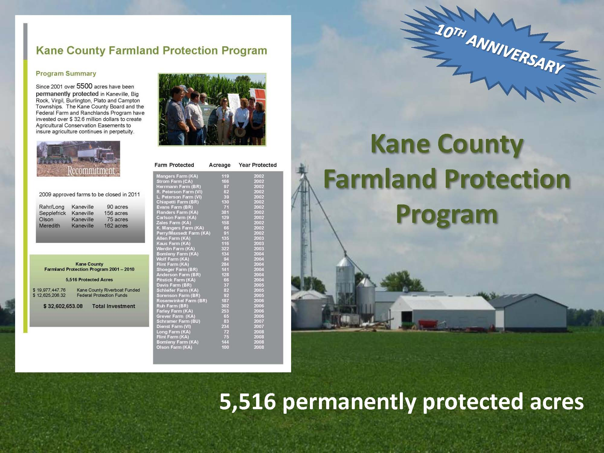 Kane County Farmland Protection Program