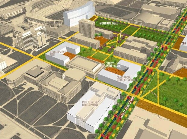 Campus master plan rendering