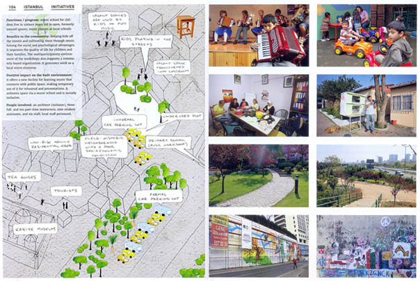 Image from Community Initiatives to Participatory Models