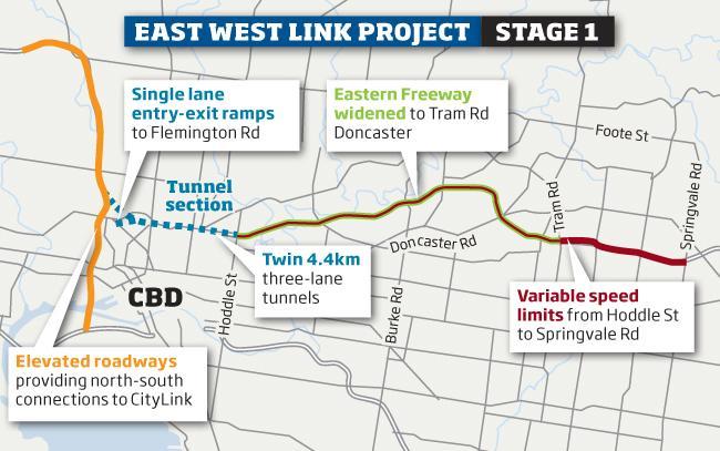 Legend of East-West Link Project Melbourne, Australia.