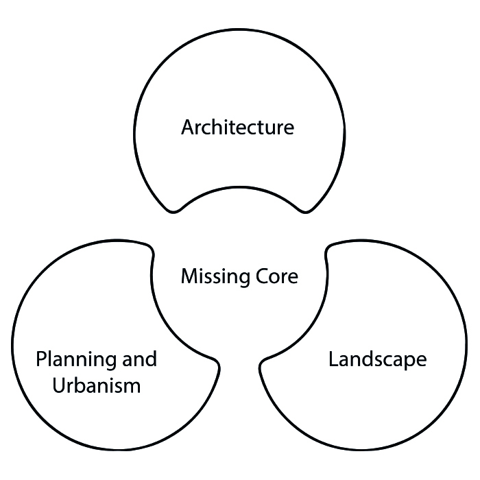 Diagram Illustrating Missing Core within the Built Environment