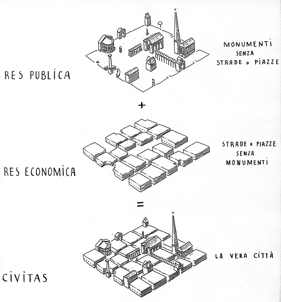 Krier's drawing of the composition of a proper city