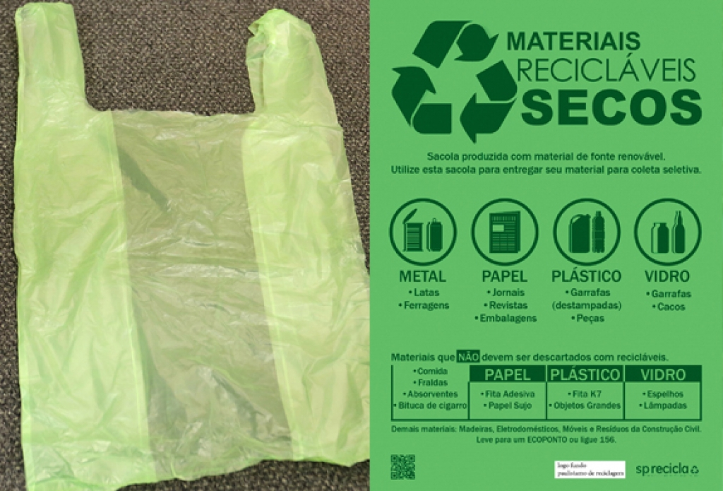 Instructions for recycling
