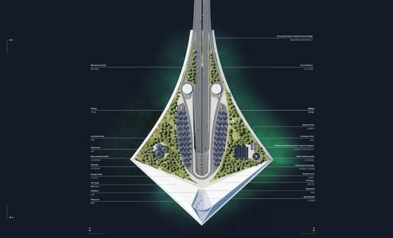 Shen-Zhong Corridor Designs, Artificial island design, Guangdong, China